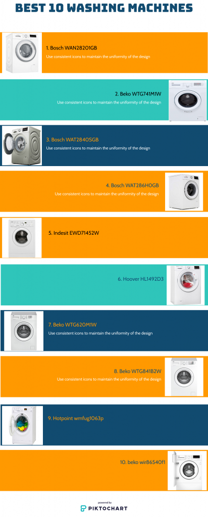 Best 10 Washing Machines in 2020
